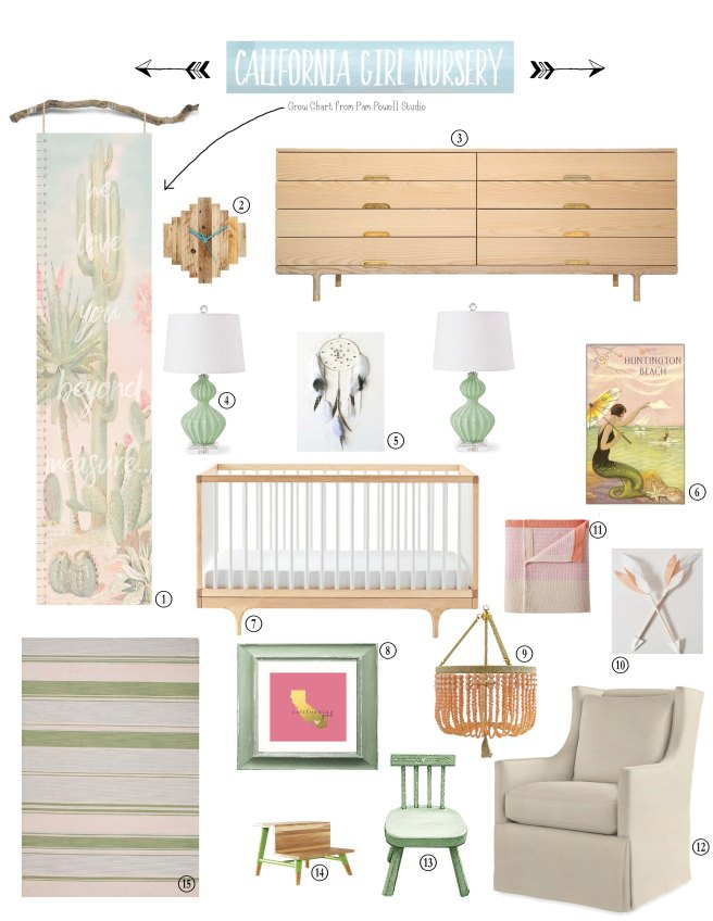 numbered nursery
